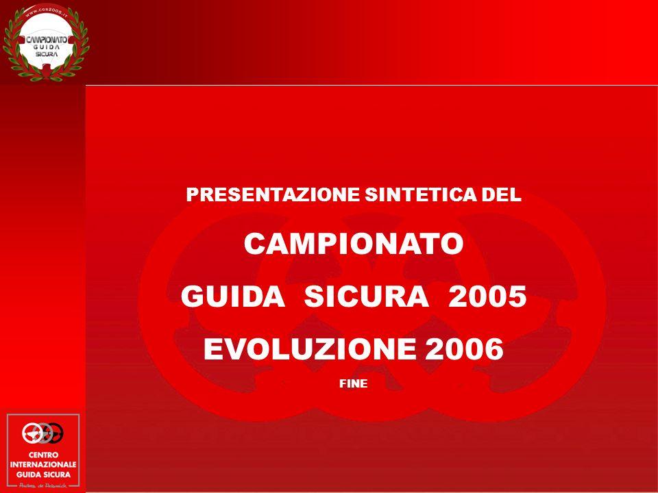 PRESENTAZIONE SINTETICA DEL CAMPIONATO GUIDA SICURA 2005 EVOLUZIONE 2006 FINE