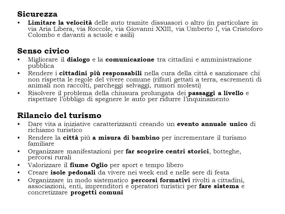 Sicurezza Limitare la velocità delle auto tramite dissuasori o altro (in particolare in via Aria Libera, via Roccole, via Giovanni XXIII, via Umberto