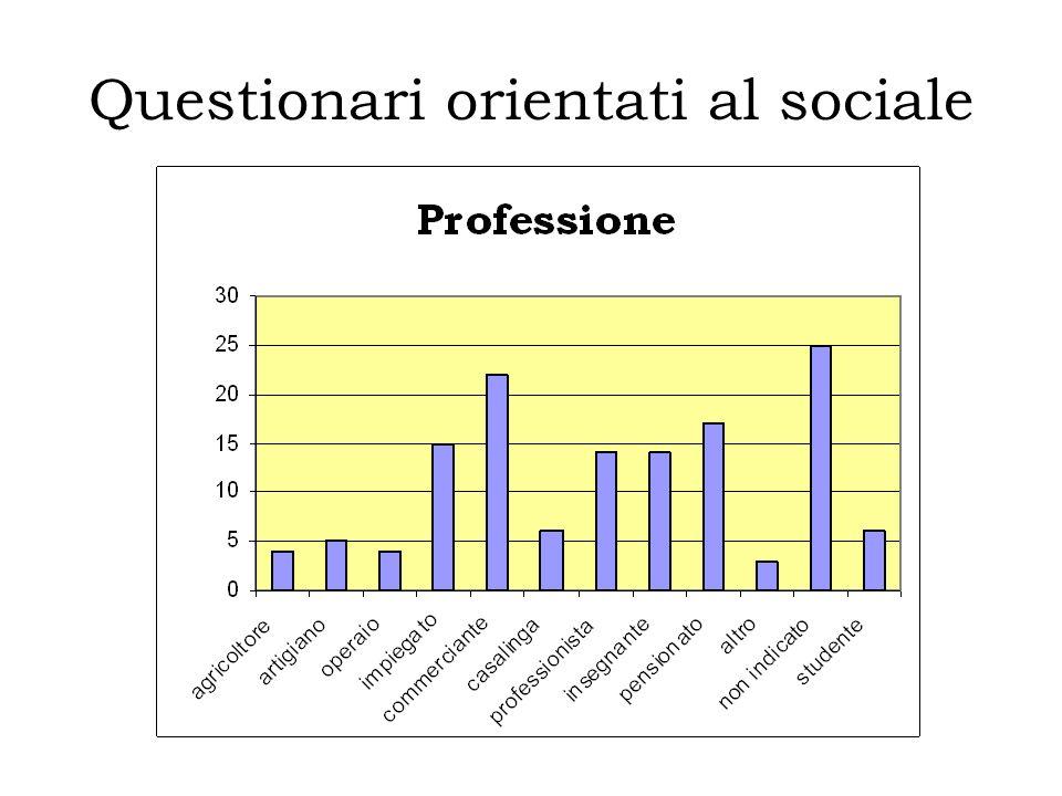 Questionari orientati al sociale