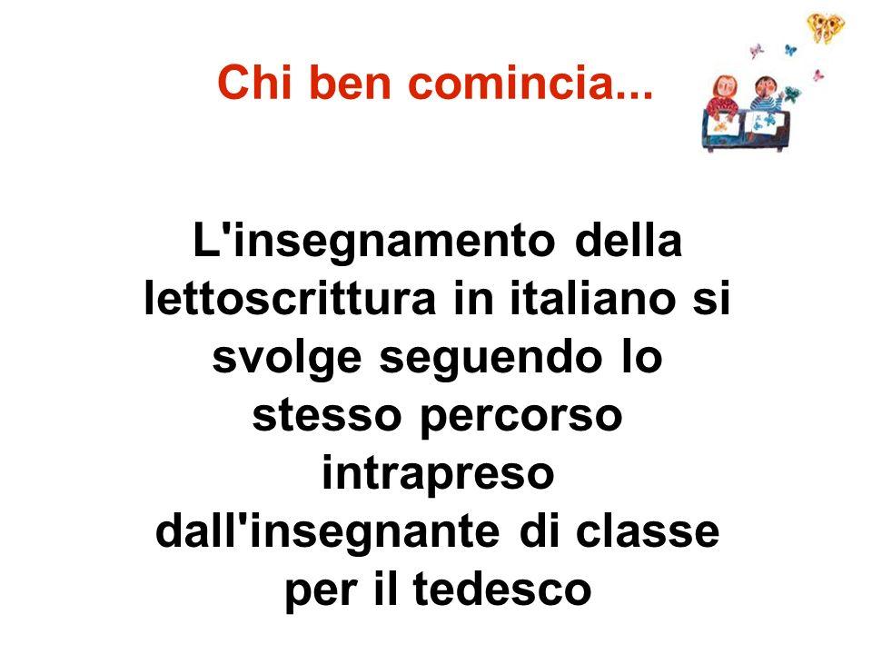 Chi ben comincia... L'insegnamento della lettoscrittura in italiano si svolge seguendo lo stesso percorso intrapreso dall'insegnante di classe per il