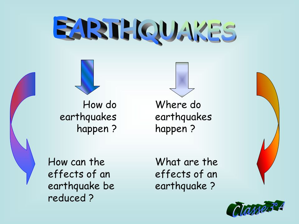How do earthquakes happen .Where do earthquakes happen .