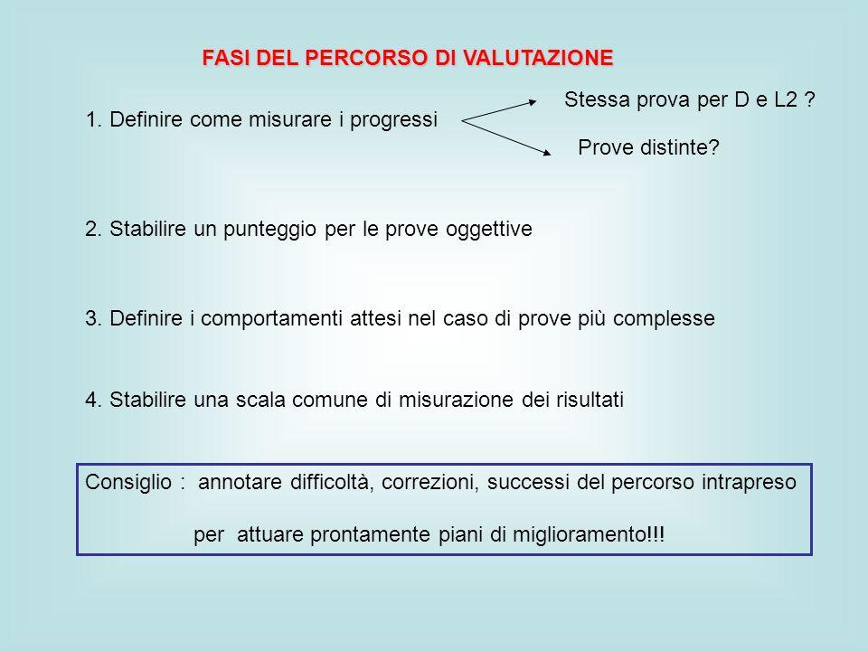 FASI DEL PERCORSO DI VALUTAZIONE 1.Definire come misurare i progressi Stessa prova per D e L2 .