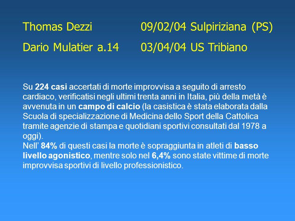 Thomas Dezzi 09/02/04 Sulpiriziana (PS) Dario Mulatier a.1403/04/04 US Tribiano Su 224 casi accertati di morte improvvisa a seguito di arresto cardiac