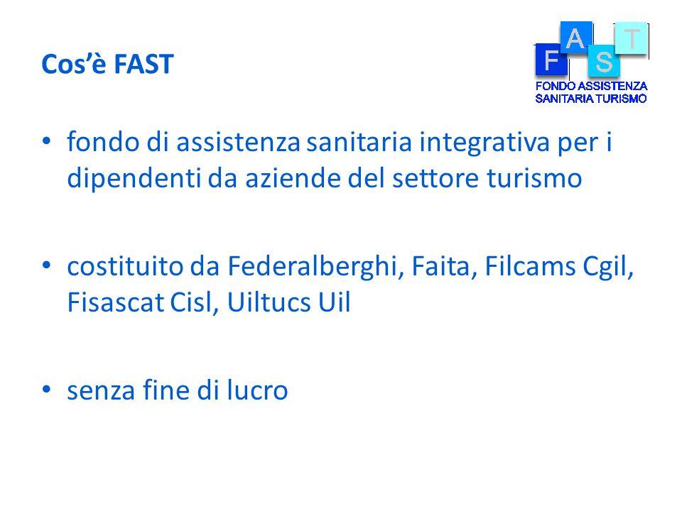 Cosè FAST fondo di assistenza sanitaria integrativa per i dipendenti da aziende del settore turismo costituito da Federalberghi, Faita, Filcams Cgil,