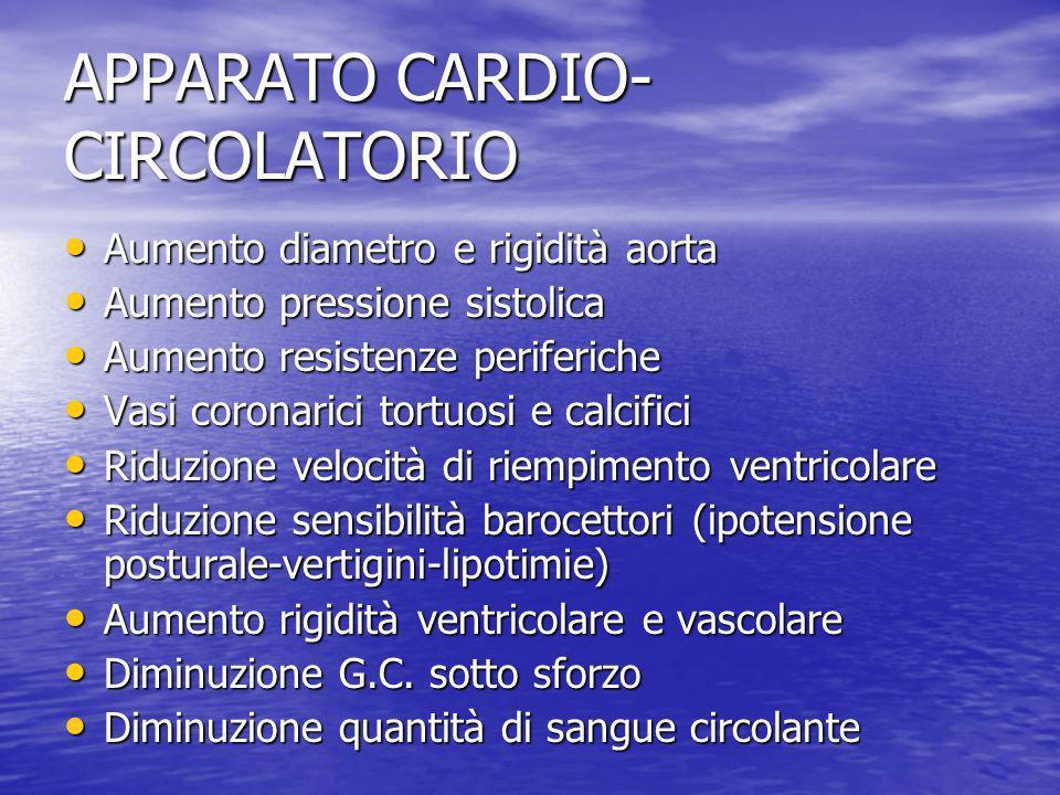 APPARATO CARDIO- CIRCOLATORIO Aumento diametro e rigidità aorta Aumento diametro e rigidità aorta Aumento pressione sistolica Aumento pressione sistol