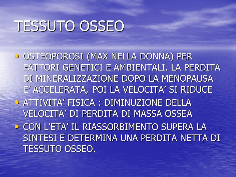 TESSUTO OSSEO OSTEOPOROSI (MAX NELLA DONNA) PER FATTORI GENETICI E AMBIENTALI. LA PERDITA DI MINERALIZZAZIONE DOPO LA MENOPAUSA E ACCELERATA, POI LA V