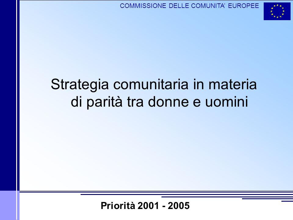 COMMISSIONE DELLE COMUNITA EUROPEE Strategia comunitaria in materia di parità tra donne e uomini Priorità 2001 - 2005