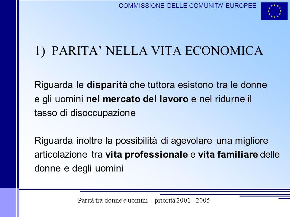 COMMISSIONE DELLE COMUNITA EUROPEE 1) PARITA NELLA VITA ECONOMICA Riguarda le disparità che tuttora esistono tra le donne e gli uomini nel mercato del