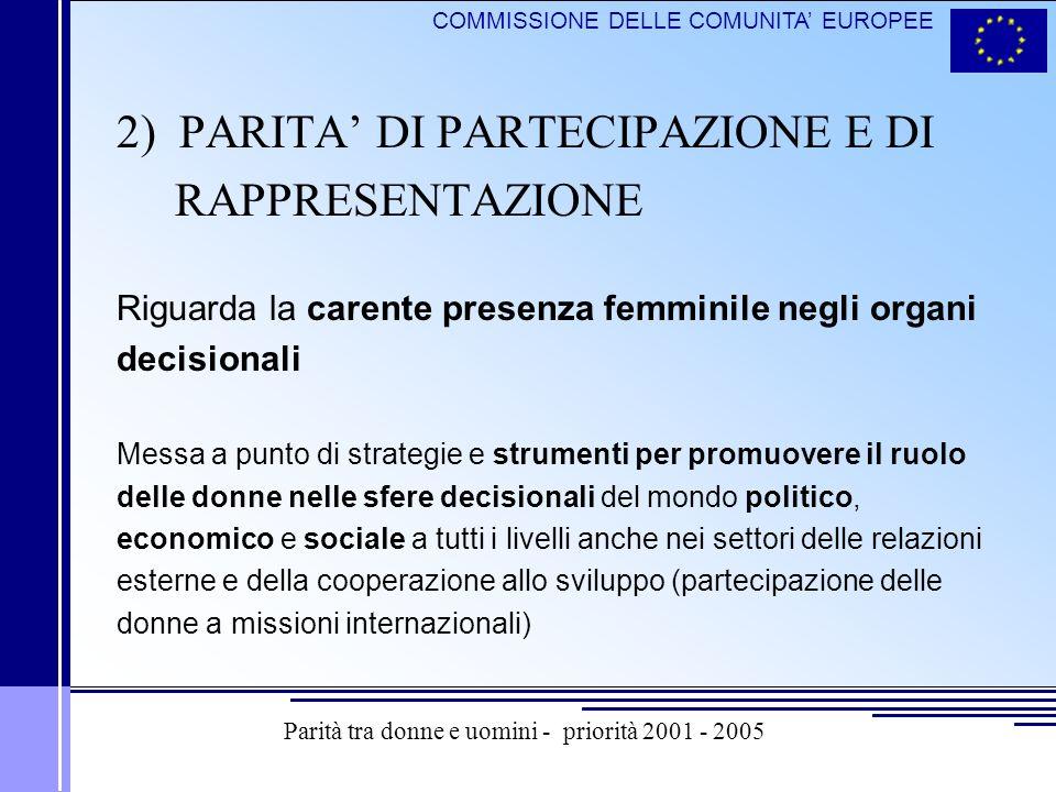 COMMISSIONE DELLE COMUNITA EUROPEE 2) PARITA DI PARTECIPAZIONE E DI RAPPRESENTAZIONE Riguarda la carente presenza femminile negli organi decisionali M