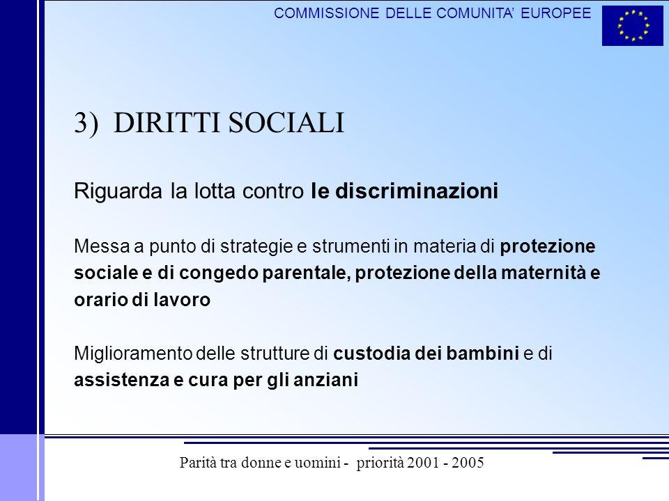 COMMISSIONE DELLE COMUNITA EUROPEE 3) DIRITTI SOCIALI Riguarda la lotta contro le discriminazioni Messa a punto di strategie e strumenti in materia di