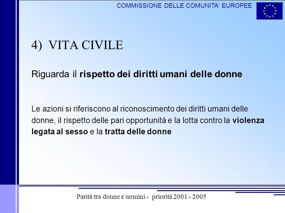 COMMISSIONE DELLE COMUNITA EUROPEE 4) VITA CIVILE Riguarda il rispetto dei diritti umani delle donne Le azioni si riferiscono al riconoscimento dei diritti umani delle donne, il rispetto delle pari opportunità e la lotta contro la violenza legata al sesso e la tratta delle donne Parità tra donne e uomini - priorità 2001 - 2005