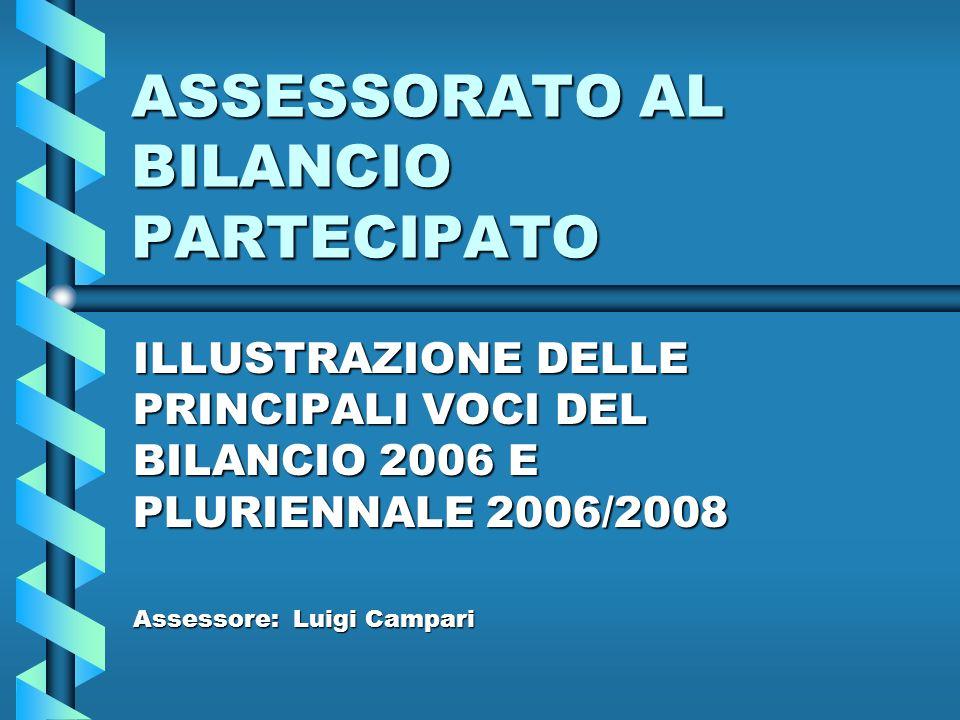 ASSESSORATO AL BILANCIO PARTECIPATO ILLUSTRAZIONE DELLE PRINCIPALI VOCI DEL BILANCIO 2006 E PLURIENNALE 2006/2008 Assessore: Luigi Campari