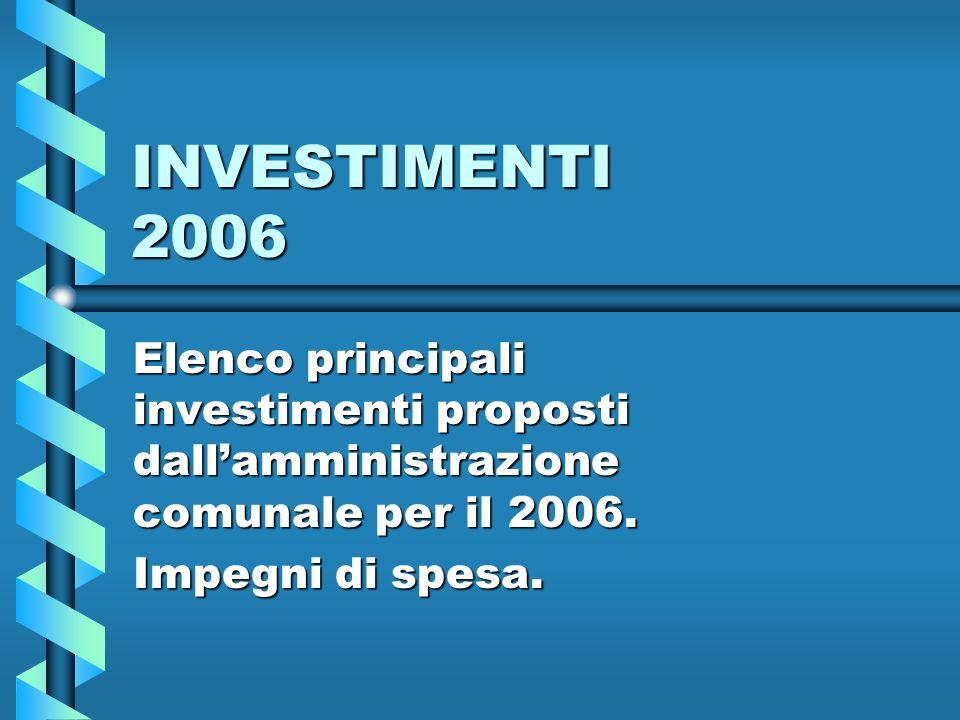 INVESTIMENTI 2006 Elenco principali investimenti proposti dallamministrazione comunale per il 2006.