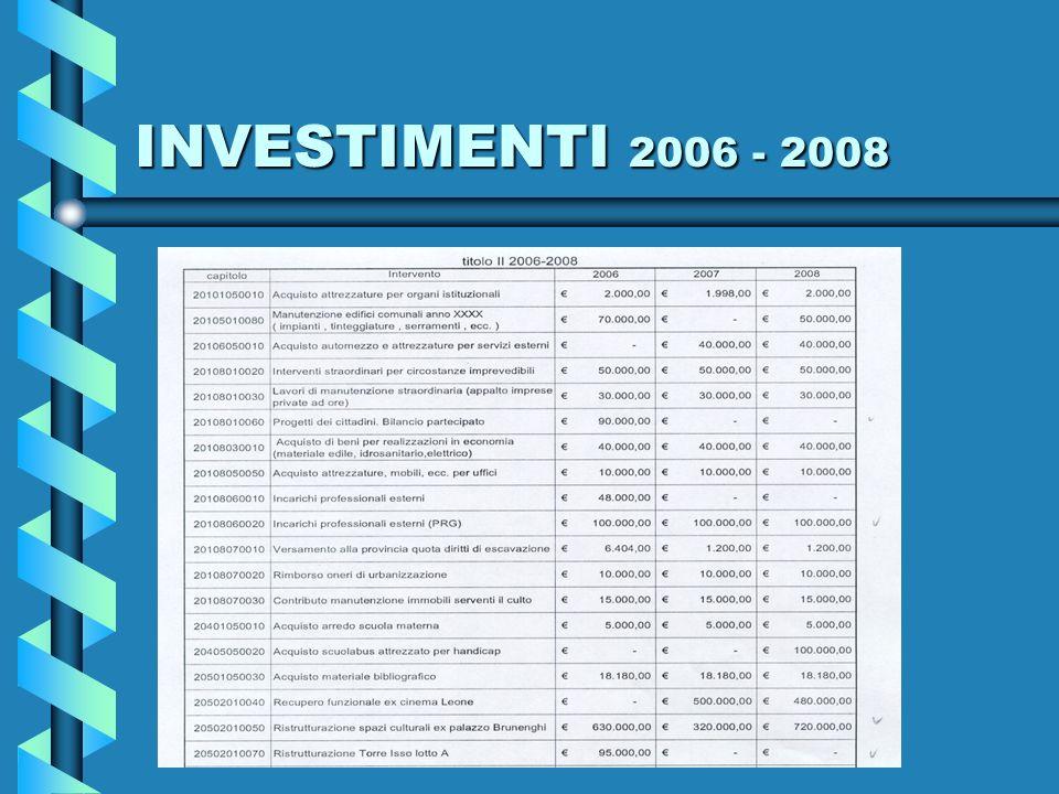 INVESTIMENTI 2006 - 2008
