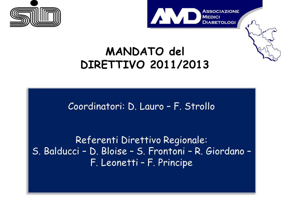 MANDATO del DIRETTIVO 2011/2013 Coordinatori: D. Lauro – F. Strollo Referenti Direttivo Regionale: S. Balducci – D. Bloise – S. Frontoni – R. Giordano