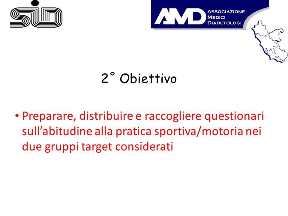 2˚ Obiettivo Preparare, distribuire e raccogliere questionari sullabitudine alla pratica sportiva/motoria nei due gruppi target considerati