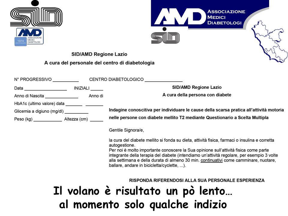 Questionario SID AMD Regione Lazio persone con DM T2 69 questionari analizzati (95 compilati) 4 centri di diabetologia 61% del campione è seguito da > 1aa presso il Centro ora in cura