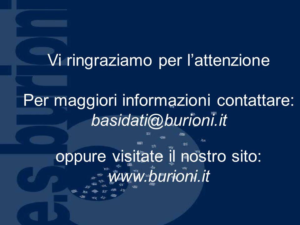 Vi ringraziamo per lattenzione Per maggiori informazioni contattare: basidati@burioni.it oppure visitate il nostro sito: www.burioni.it