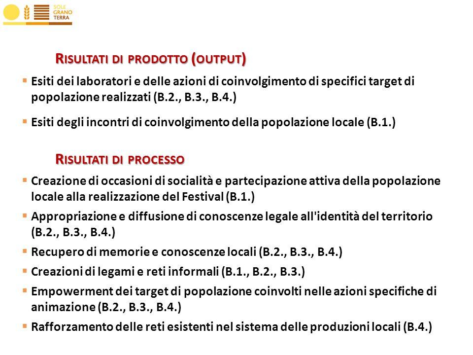 R ISULTATIDIPRODOTTO ( OUTPUT ) R ISULTATI DI PRODOTTO ( OUTPUT ) Esiti dei laboratori e delle azioni di coinvolgimento di specifici target di popolazione realizzati (B.2., B.3., B.4.) Esiti degli incontri di coinvolgimento della popolazione locale (B.1.) R ISULTATIDIPROCESSO R ISULTATI DI PROCESSO Creazione di occasioni di socialità e partecipazione attiva della popolazione locale alla realizzazione del Festival (B.1.) Appropriazione e diffusione di conoscenze legale all identità del territorio (B.2., B.3., B.4.) Recupero di memorie e conoscenze locali (B.2., B.3., B.4.) Creazioni di legami e reti informali (B.1., B.2., B.3.) Empowerment dei target di popolazione coinvolti nelle azioni specifiche di animazione (B.2., B.3., B.4.) Rafforzamento delle reti esistenti nel sistema delle produzioni locali (B.4.)