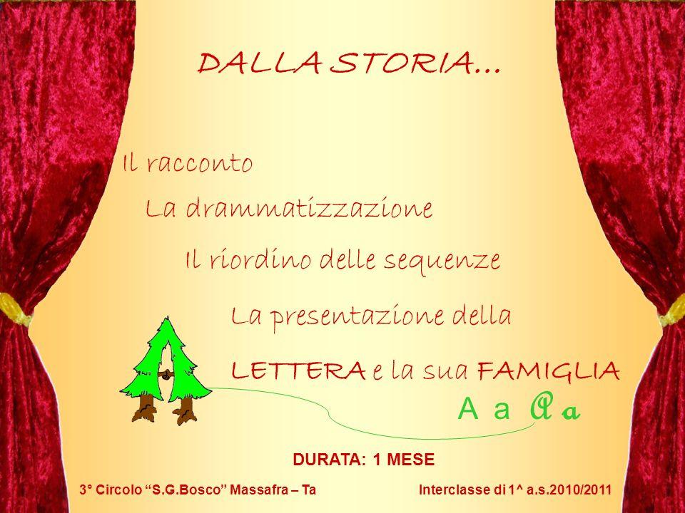 3° Circolo S.G.Bosco Massafra – Ta Interclasse di 1^ a.s.2010/2011 DALLA STORIA… Il racconto La drammatizzazione Il riordino delle sequenze La present