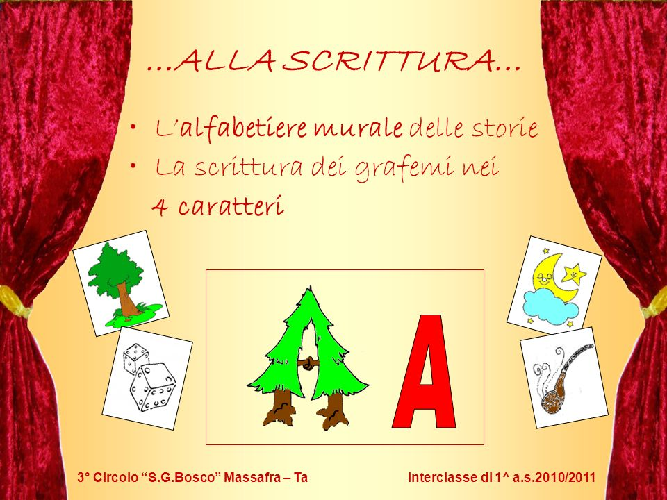3° Circolo S.G.Bosco Massafra – Ta Interclasse di 1^ a.s.2010/2011 …ALLA SCRITTURA… Lalfabetiere murale delle storie La scrittura dei grafemi nei 4 ca