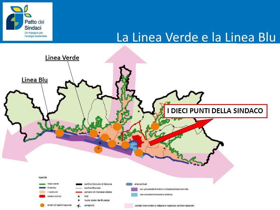 Linea Verde Linea Blu La Linea Verde e la Linea Blu I DIECI PUNTI DELLA SINDACO