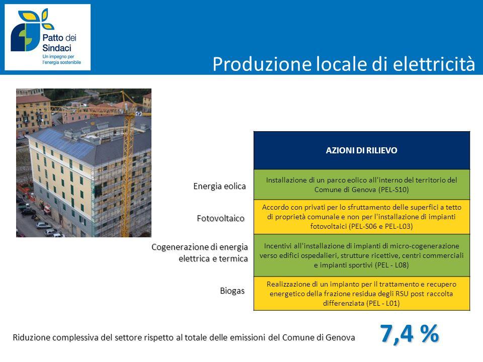 AZIONI DI RILIEVO Installazione di un parco eolico all'interno del territorio del Comune di Genova (PEL-S10) Accordo con privati per lo sfruttamento d