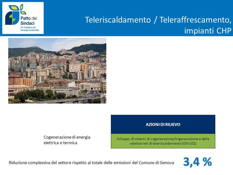 AZIONI DI RILIEVO Sviluppo di sistemi di cogenerazione/trigenerazione e delle relative reti di teleriscaldamento (DIS-L01) 3,4 % Cogenerazione di ener