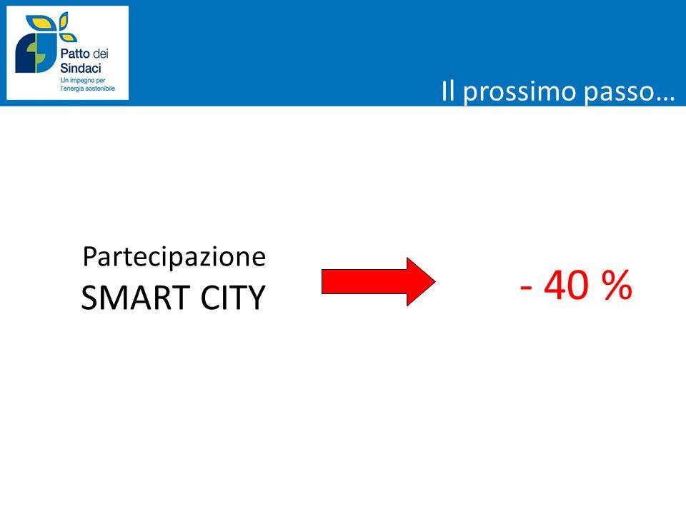 Il prossimo passo… Partecipazione SMART CITY - 40 %