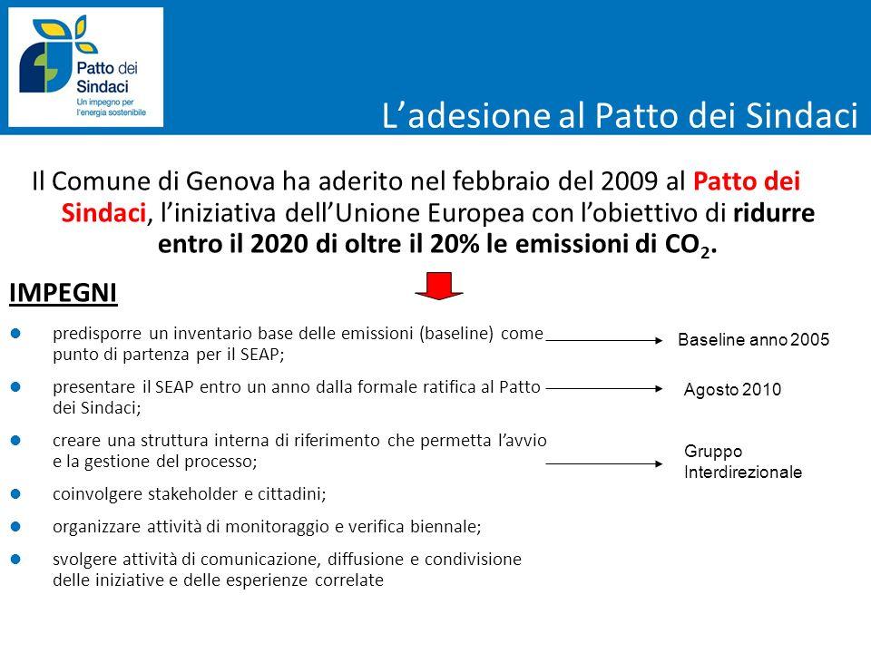 Ladesione al Patto dei Sindaci Il Comune di Genova ha aderito nel febbraio del 2009 al Patto dei Sindaci, liniziativa dellUnione Europea con lobiettiv