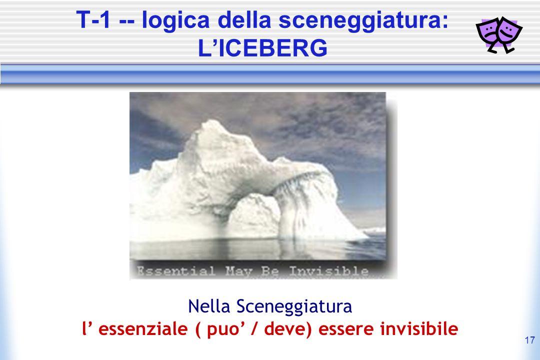 17 T-1 -- logica della sceneggiatura: LICEBERG Nella Sceneggiatura l essenziale ( puo / deve) essere invisibile
