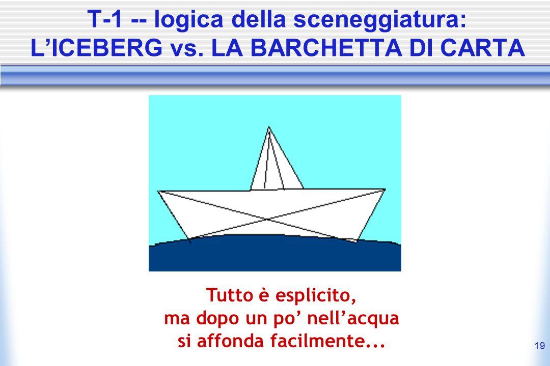 19 T-1 -- logica della sceneggiatura: LICEBERG vs. LA BARCHETTA DI CARTA Tutto è esplicito, ma dopo un po nellacqua si affonda facilmente...
