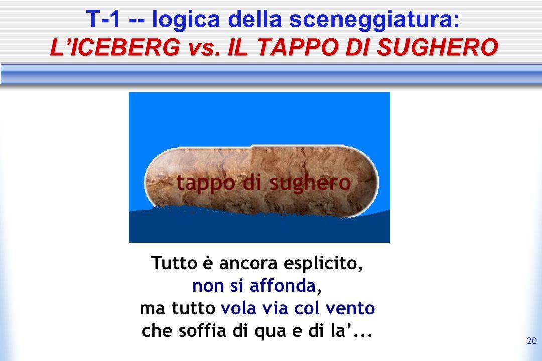 20 LICEBERG vs. IL TAPPO DI SUGHERO T-1 -- logica della sceneggiatura: LICEBERG vs. IL TAPPO DI SUGHERO Tutto è ancora esplicito, non si affonda, ma t
