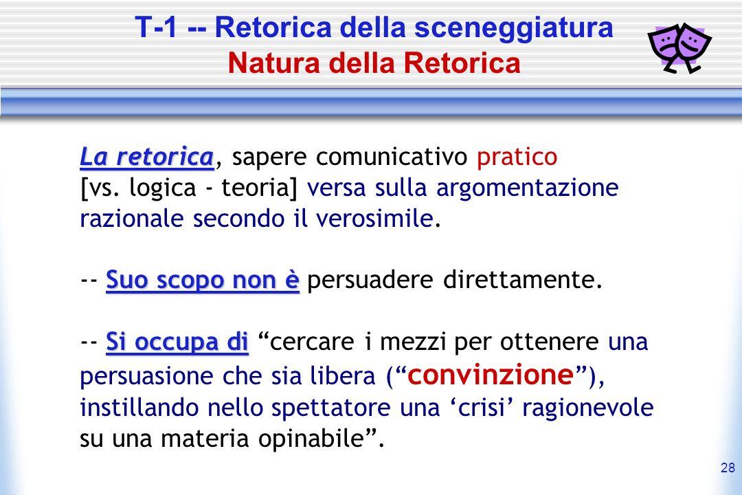 28 T-1 -- Retorica della sceneggiatura Natura della Retorica La retorica La retorica, sapere comunicativo pratico [vs. logica - teoria] versa sulla ar