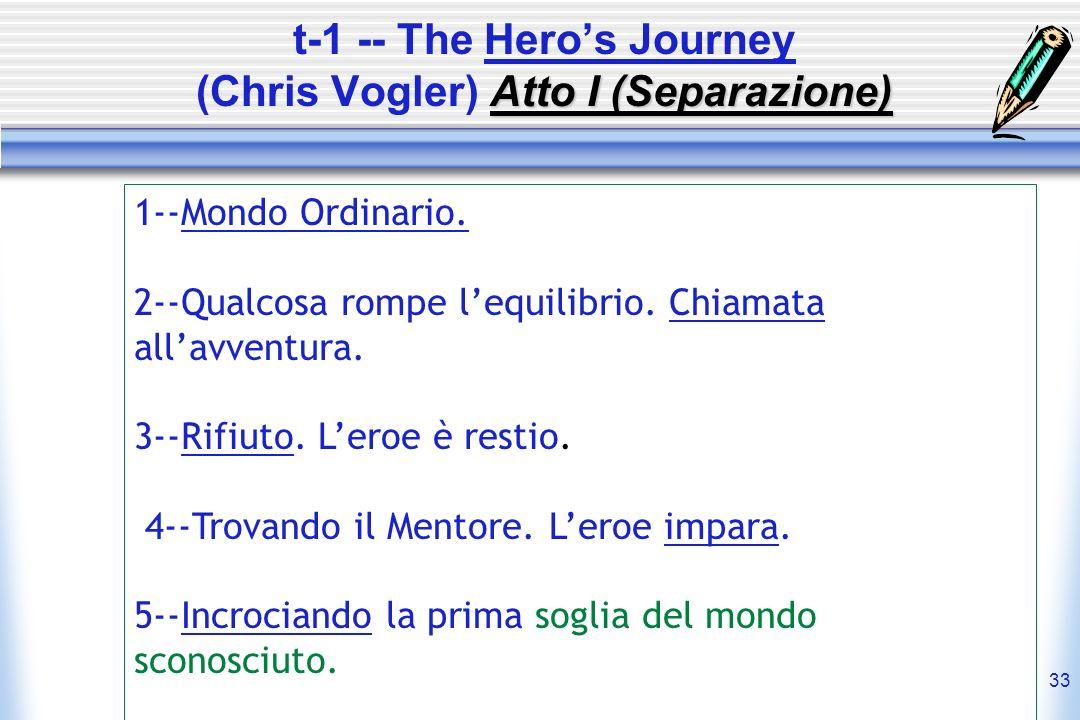 33 Atto I (Separazione) t-1 -- The Heros Journey (Chris Vogler) Atto I (Separazione) 1--Mondo Ordinario. 2--Qualcosa rompe lequilibrio. Chiamata allav
