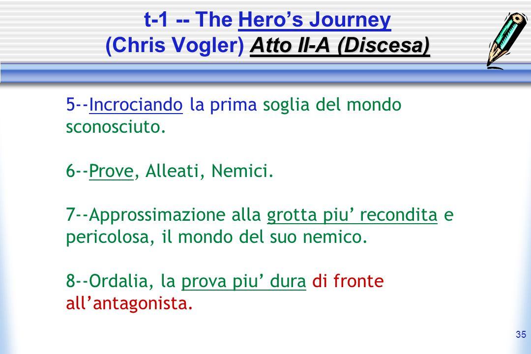 35 Atto II-A (Discesa) t-1 -- The Heros Journey (Chris Vogler) Atto II-A (Discesa) 5--Incrociando la prima soglia del mondo sconosciuto. 6--Prove, All