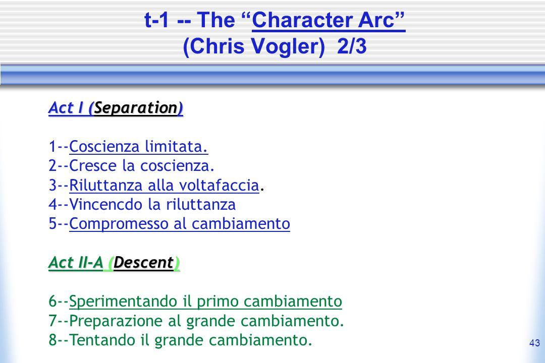 43 t-1 -- The Character Arc (Chris Vogler) 2/3 Act I (Separation) 1--Coscienza limitata. 2--Cresce la coscienza. 3--Riluttanza alla voltafaccia. 4--Vi