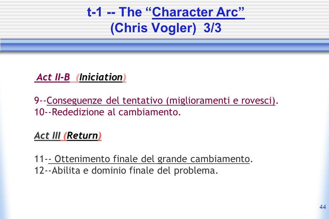44 t-1 -- The Character Arc (Chris Vogler) 3/3 Act II-B (Iniciation) Act II-B (Iniciation) 9--Conseguenze del tentativo (miglioramenti e rovesci). 10-