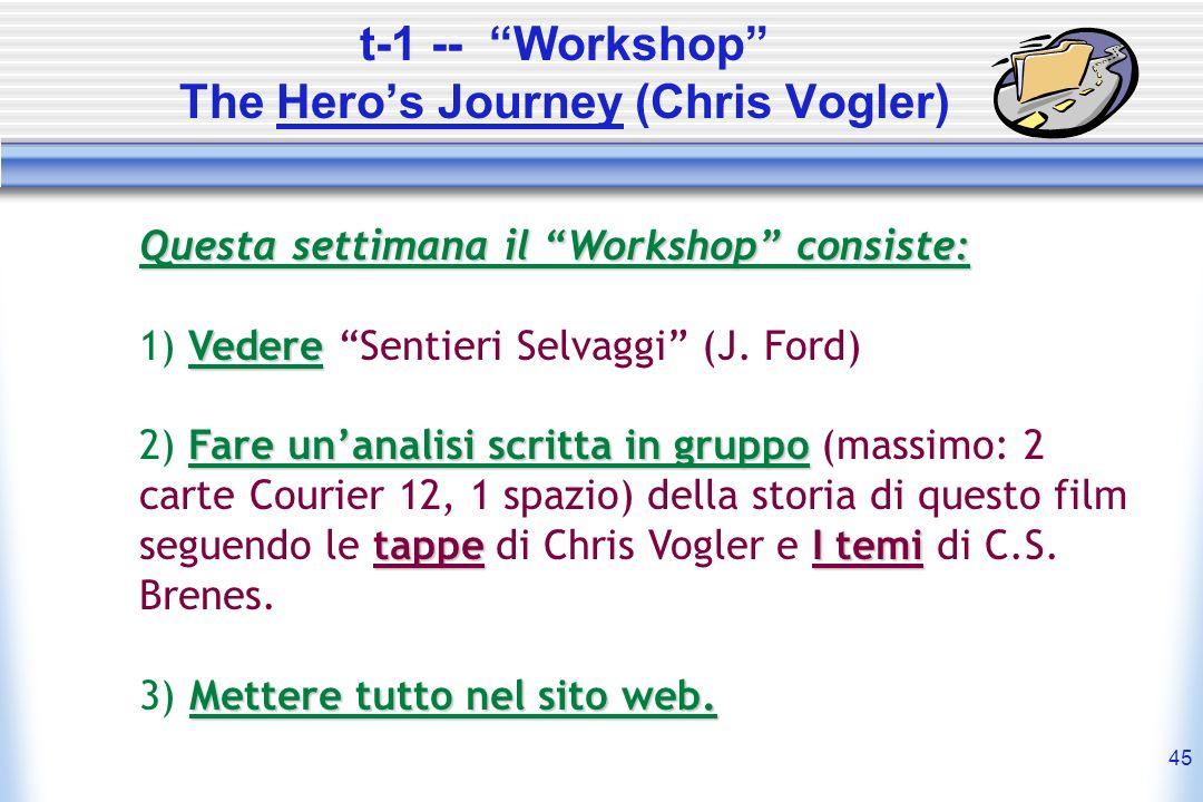 45 t-1 -- Workshop The Heros Journey (Chris Vogler) Questa settimana il Workshop consiste: Vedere 1) Vedere Sentieri Selvaggi (J. Ford) Fare unanalisi