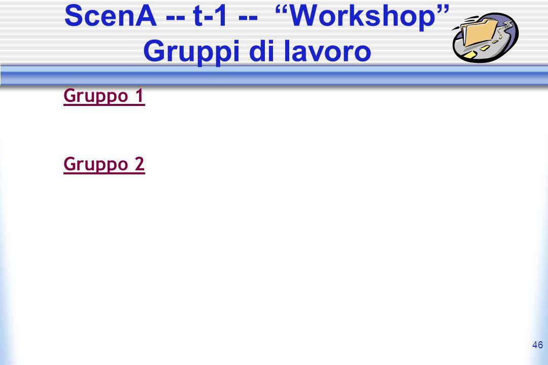 46 ScenA -- t-1 -- Workshop Gruppi di lavoro Gruppo 1 Gruppo 2