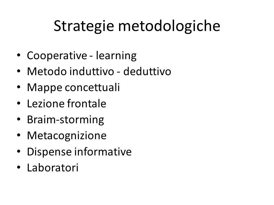 Strategie metodologiche Cooperative - learning Metodo induttivo - deduttivo Mappe concettuali Lezione frontale Braim-storming Metacognizione Dispense