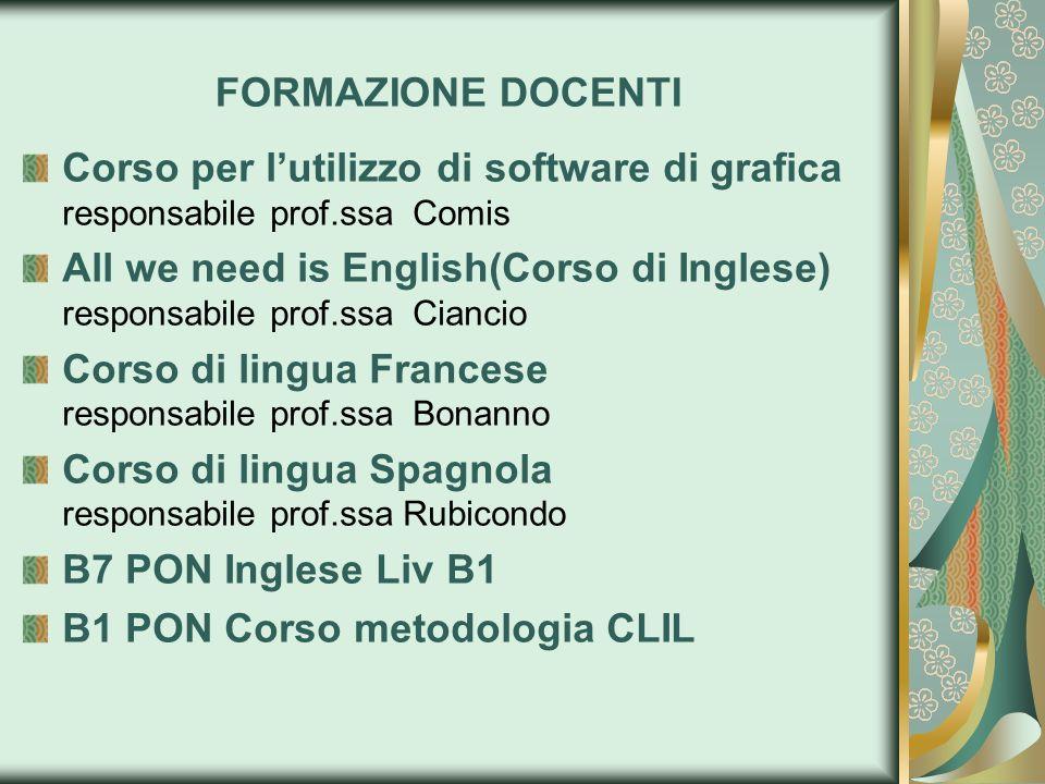 FORMAZIONE DOCENTI Corso per lutilizzo di software di grafica responsabile prof.ssa Comis All we need is English(Corso di Inglese) responsabile prof.s