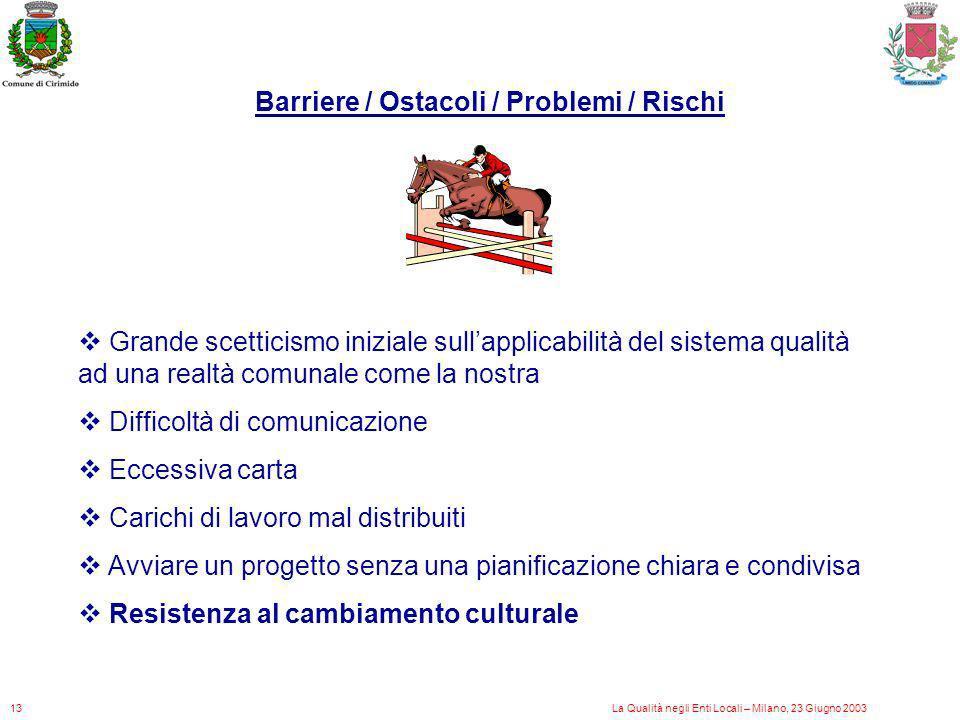 Barriere / Ostacoli / Problemi / Rischi Grande scetticismo iniziale sullapplicabilità del sistema qualità ad una realtà comunale come la nostra Diffic