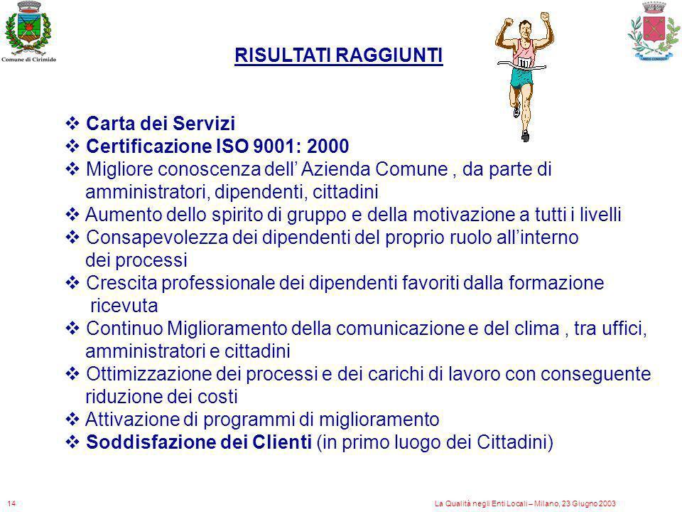 RISULTATI RAGGIUNTI Carta dei Servizi Certificazione ISO 9001: 2000 Migliore conoscenza dell Azienda Comune, da parte di amministratori, dipendenti, c