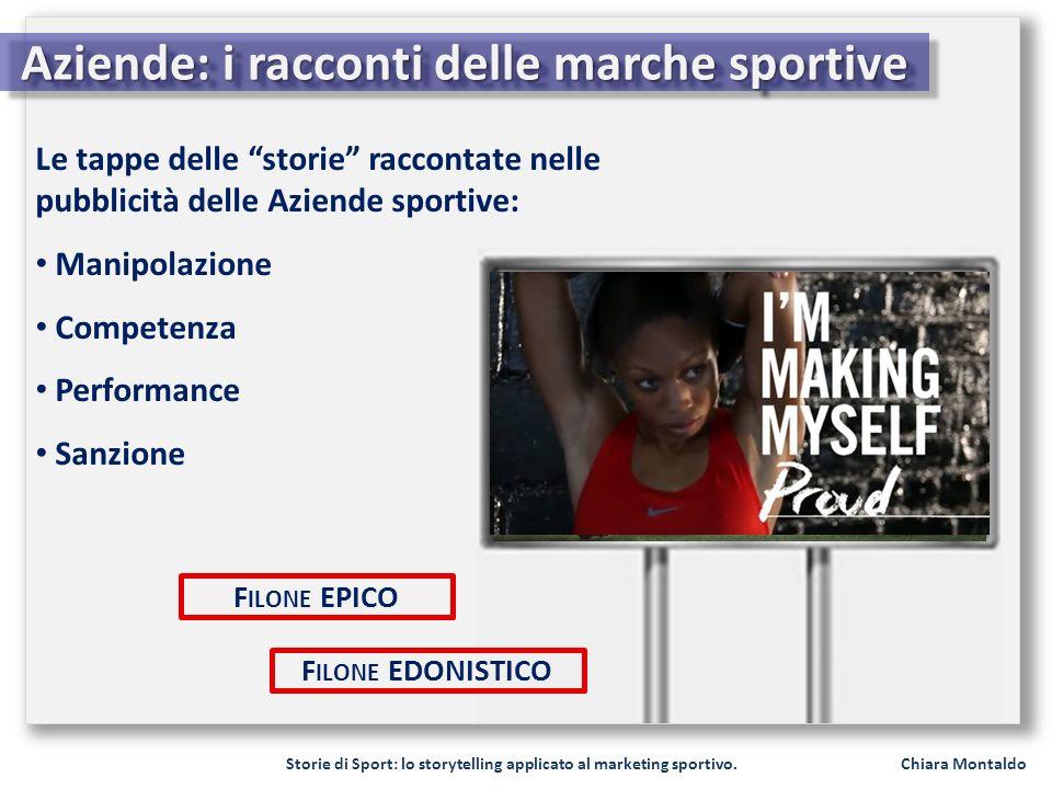 Storie di Sport: lo storytelling applicato al marketing sportivo. Chiara Montaldo Aziende: i racconti delle marche sportive Le tappe delle storie racc