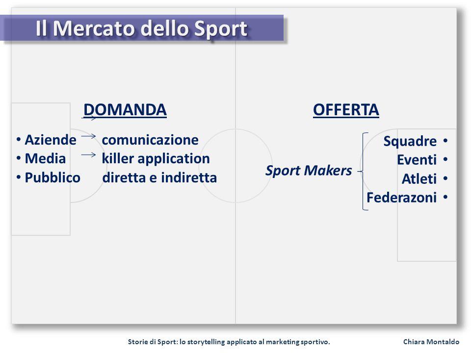 Storie di Sport: lo storytelling applicato al marketing sportivo. Chiara Montaldo Il Mercato dello Sport DOMANDA Aziende comunicazione Media killer ap