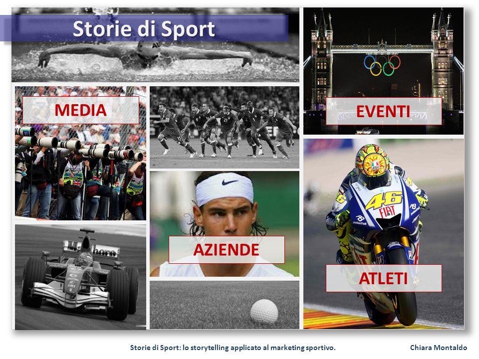 Storie di Sport: lo storytelling applicato al marketing sportivo. Chiara Montaldo Storie di Sport MEDIA AZIENDE EVENTI ATLETI