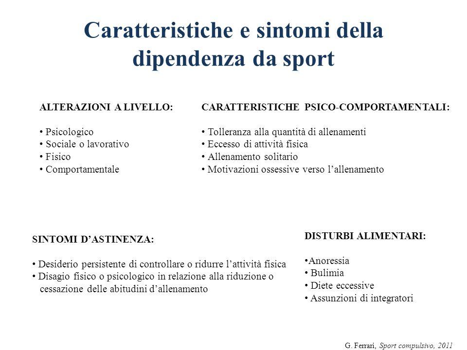 Caratteristiche e sintomi della dipendenza da sport ALTERAZIONI A LIVELLO: Psicologico Sociale o lavorativo Fisico Comportamentale SINTOMI DASTINENZA: