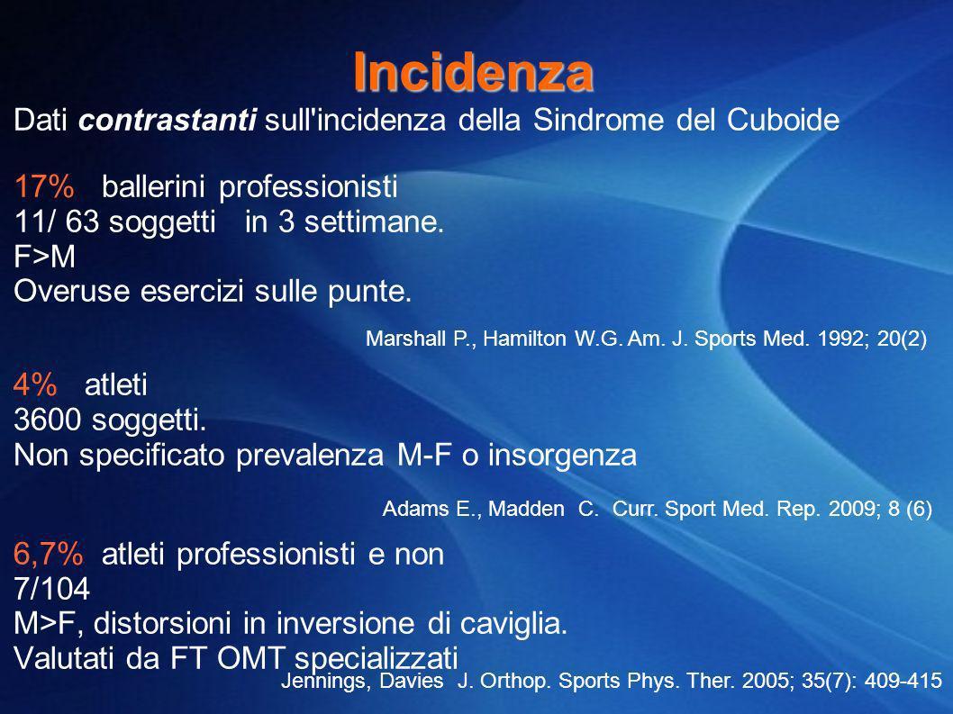 Incidenza Dati contrastanti sull'incidenza della Sindrome del Cuboide 17% ballerini professionisti 11/ 63 soggetti in 3 settimane. F>M Overuse eserciz
