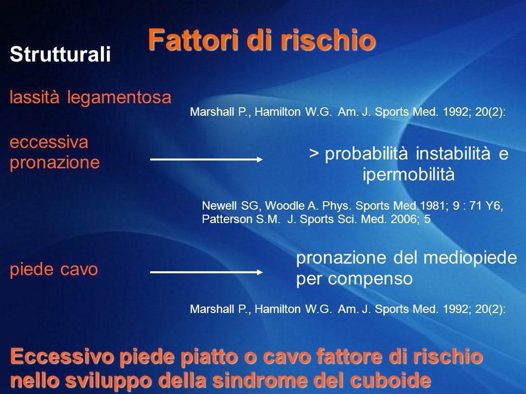 Fattori di rischio Strutturali lassità legamentosa eccessiva pronazione piede cavo Eccessivo piede piatto o cavo fattore di rischio nello sviluppo del